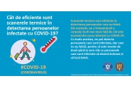 6 martie - Mituri infirmate despre #coronavirus (COVID-19)